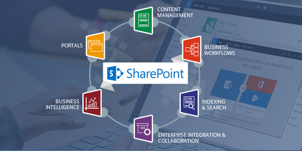 SharePoint-Portal-Solutions-that-propel-your-Business-Communication-and-Collaboration-banner