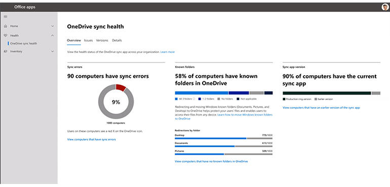 A mockup depicting what the OneDrive sync health dashboard will show to admins. Image: MIcrosoft