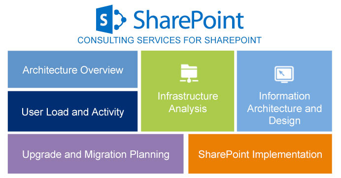 sharepoint-consulting-big